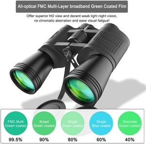 New in the box Zvpod 12 x 50 Binoculars for Adults